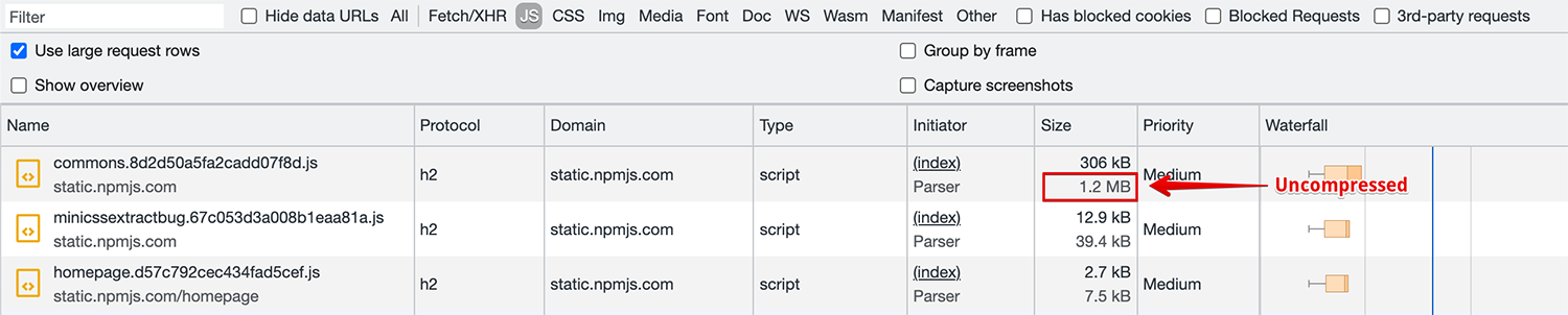 Here on NPMJS.com, commons.js is 306kB over the wire, but 1.2MB once uncompressed.